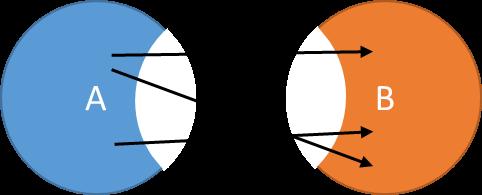A regulatory gene set network